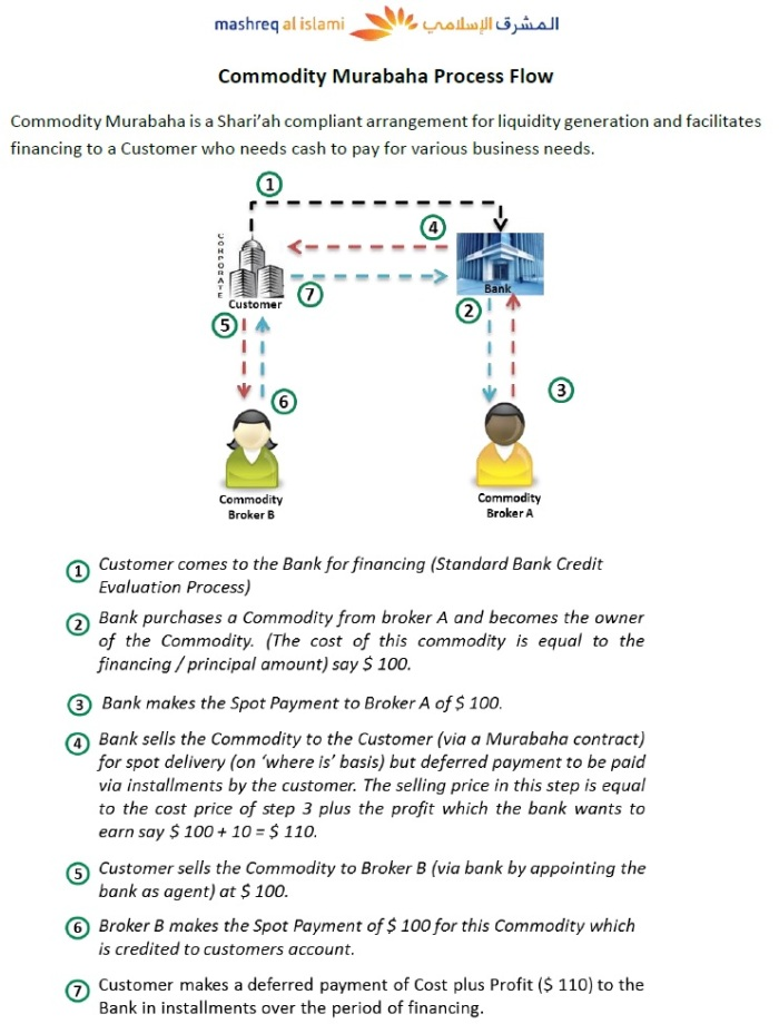 CM prosess flow.jpg